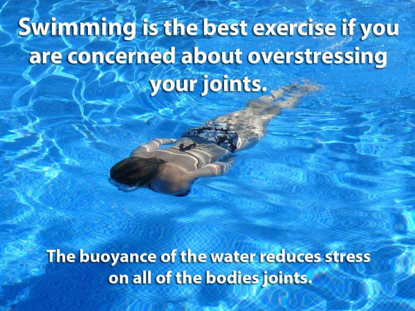 Swimming with Chronic Pain
