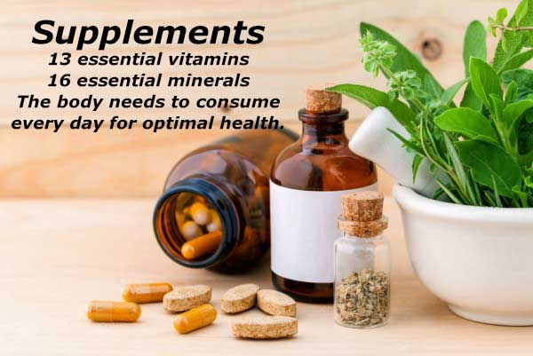 What are Supplements?
